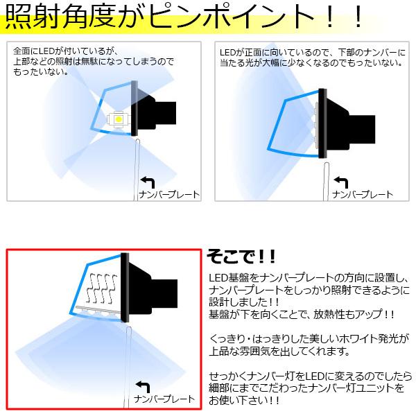 照射角度説明