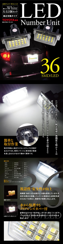 LEDナンバーユニット